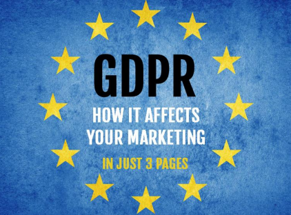 How GDPR affects Marketing